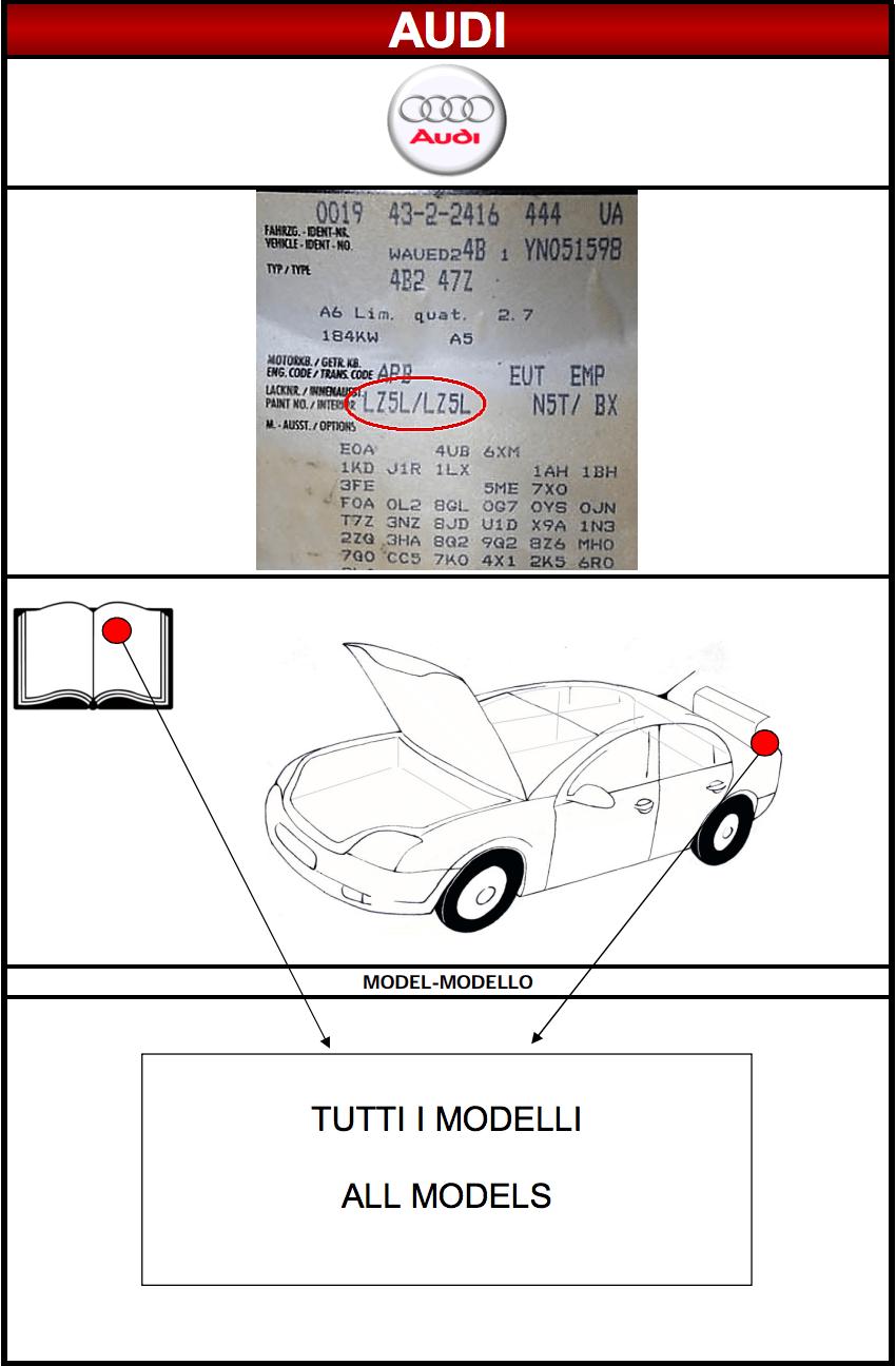 Emplacement code peinture Audi