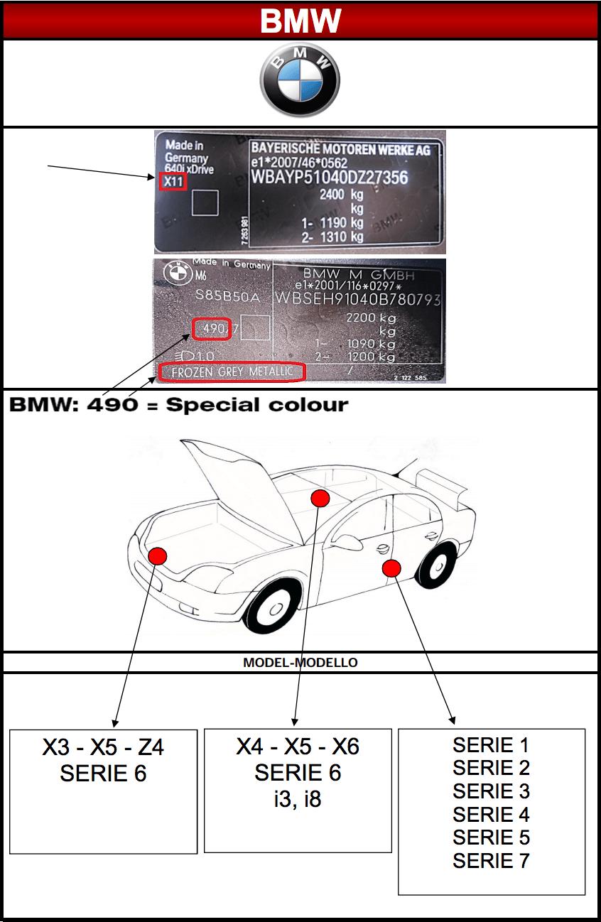 Emplacement code peinture Bmw