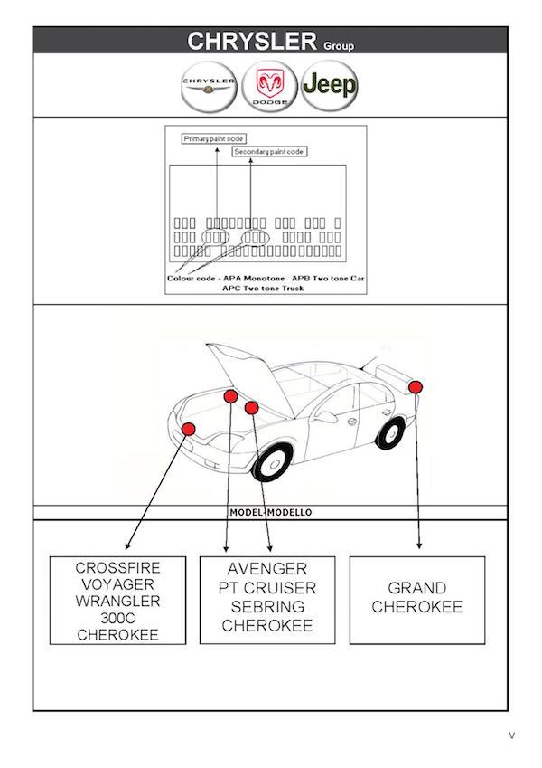 Emplacement code peinture Jeep