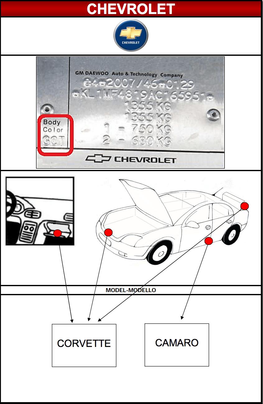 Emplacement code peinture Chevrolet
