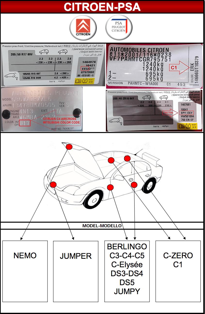 Emplacement code peinture Citroën