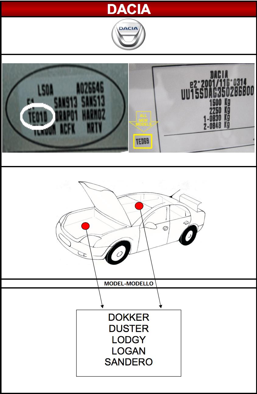 Emplacement code peinture Dacia