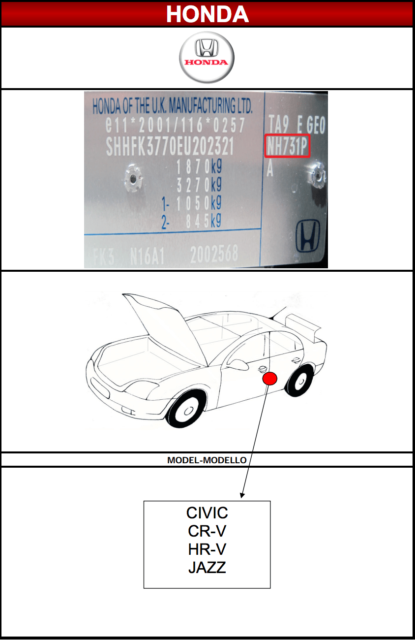 Emplacement code peinture Honda