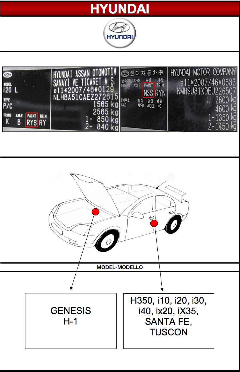 Emplacement code peinture Hyundai