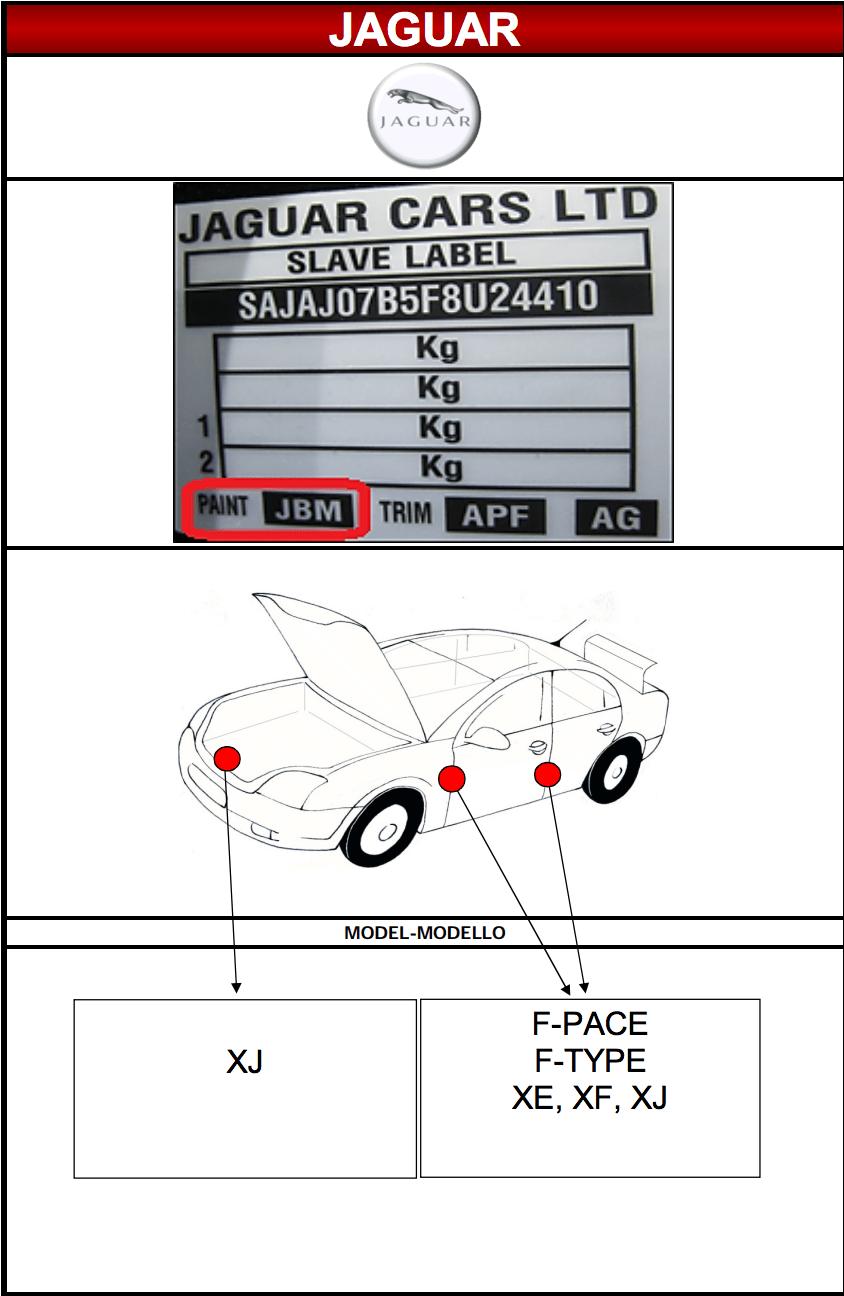 Emplacement code peinture Jaguar
