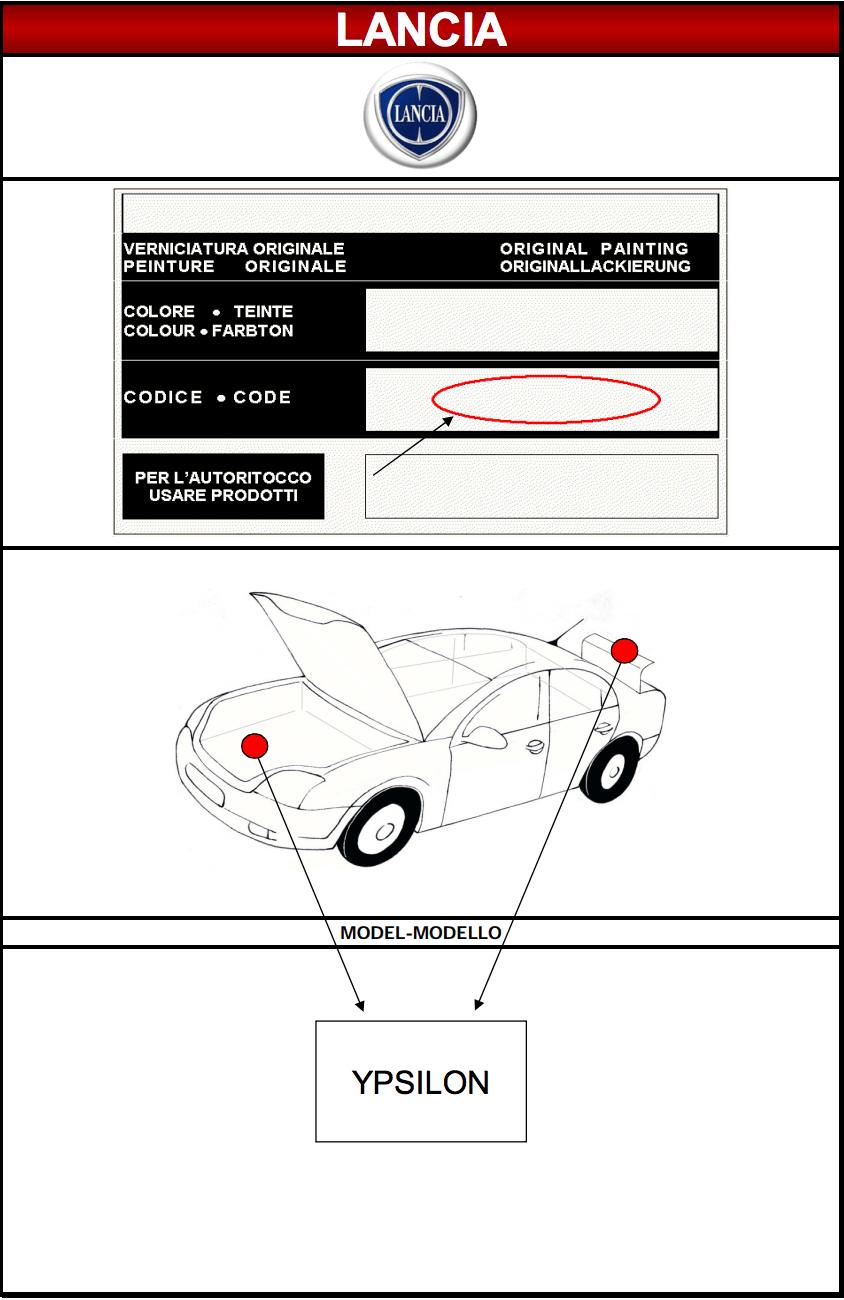 Emplacement code peinture Lancia