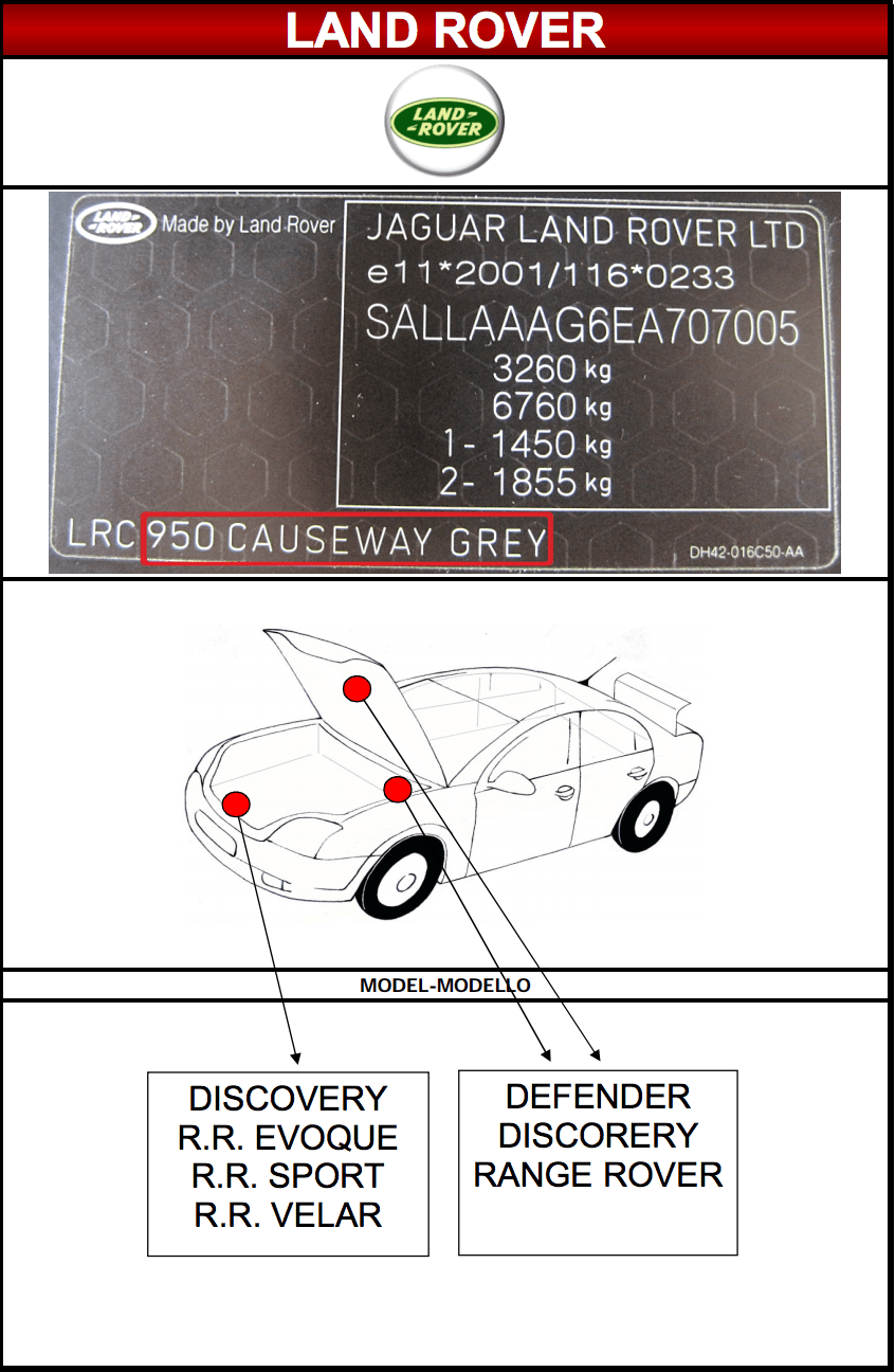 Emplacement code peinture Land Rover