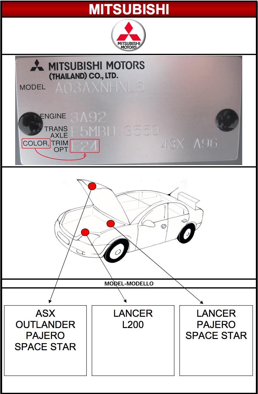 Emplacement code peinture Mitsubishi