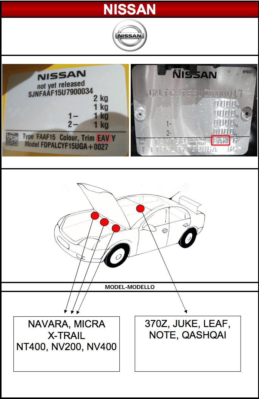 Emplacement code peinture Nissan