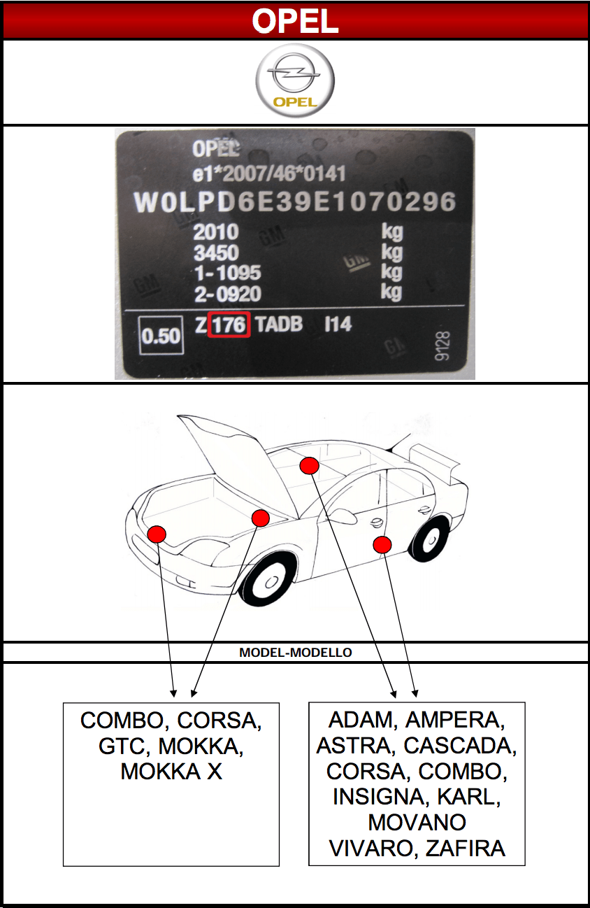 Emplacement code peinture Opel