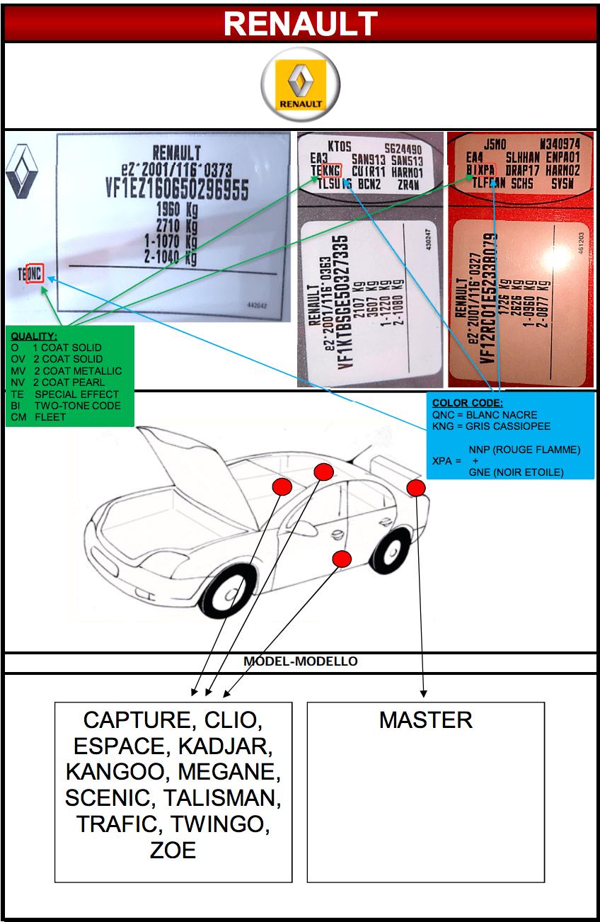 Emplacement code peinture Renault