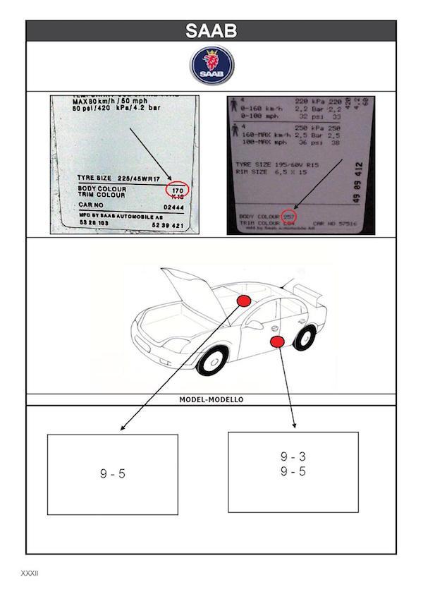 Emplacement code peinture Saab