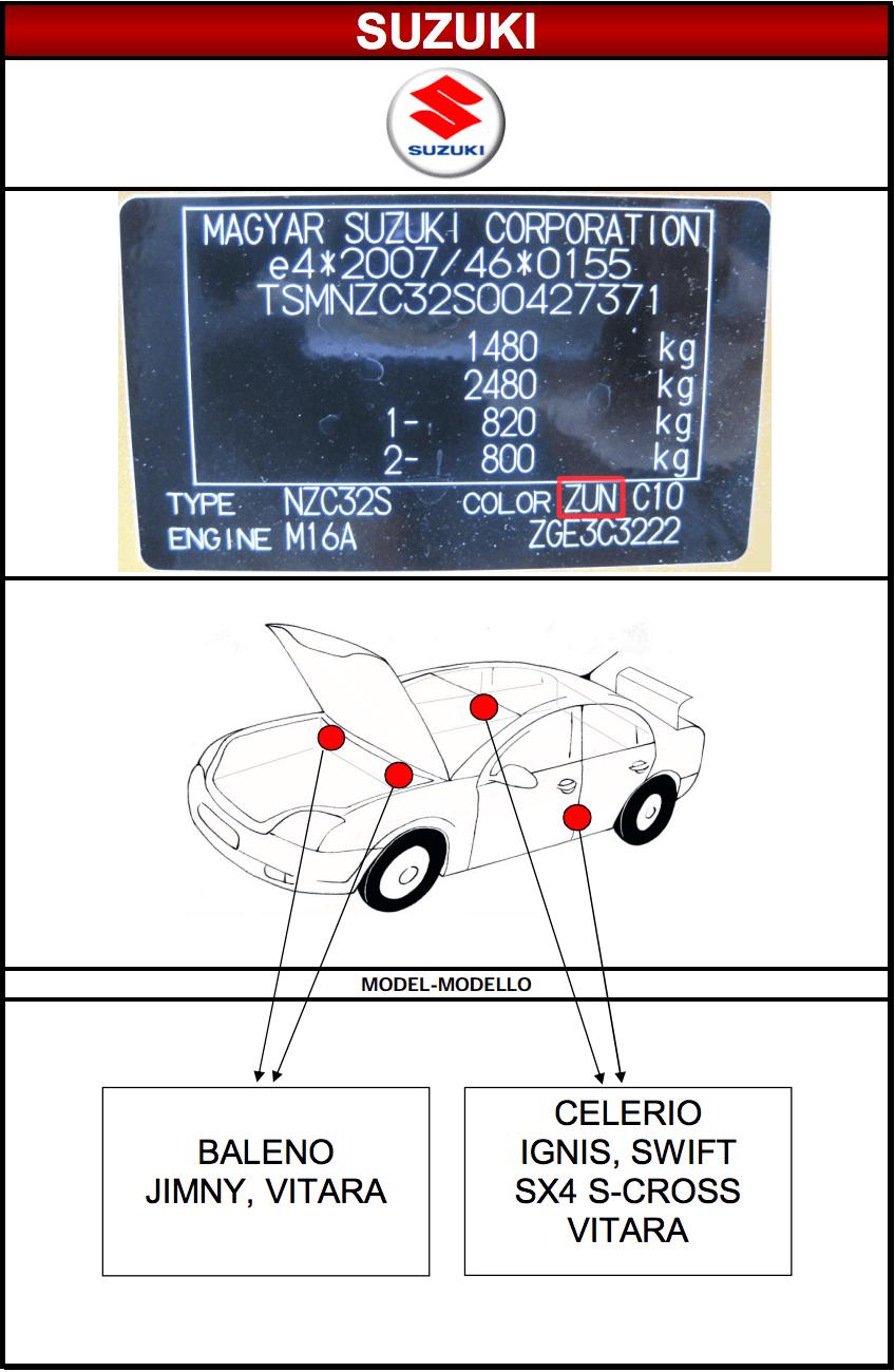 Emplacement code peinture Suzuki