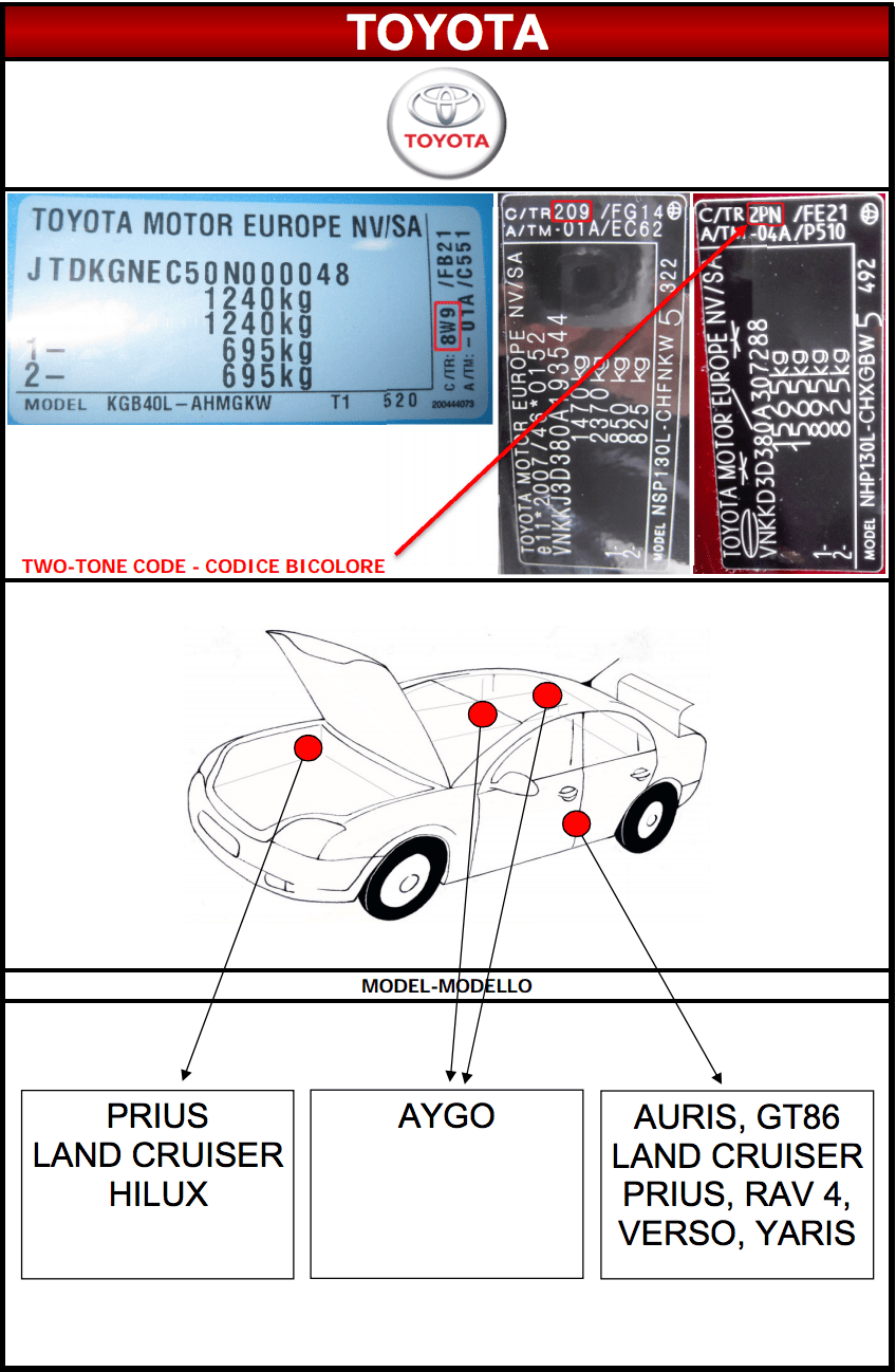 Emplacement code peinture Toyota