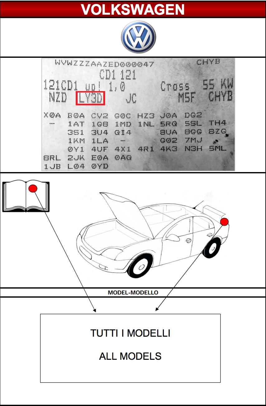 Emplacement code peinture Volkwagen