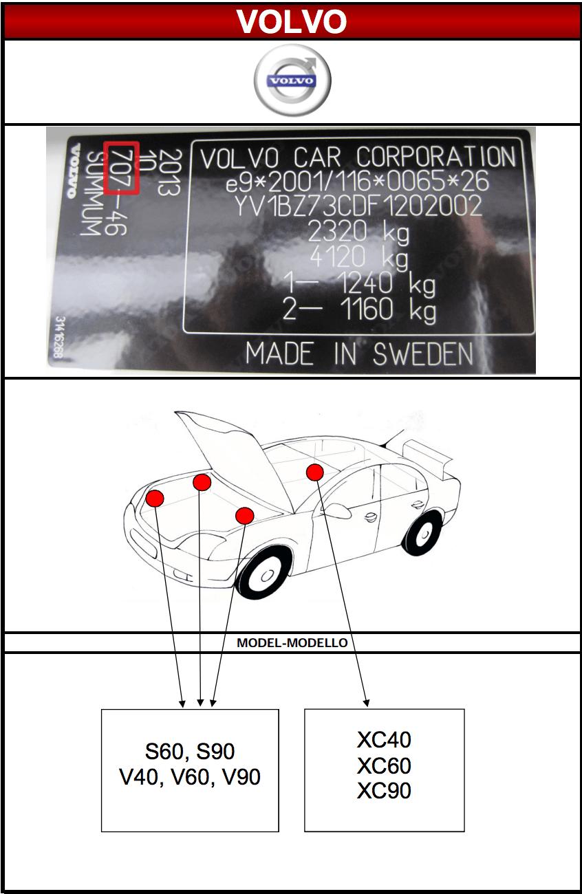 Emplacement code peinture Volvo